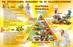 kharchova_piramida1000x1000
